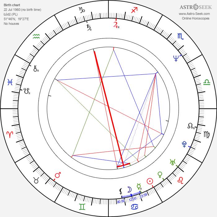 Malgorzata Flegel-Siedler - Astrology Natal Birth Chart