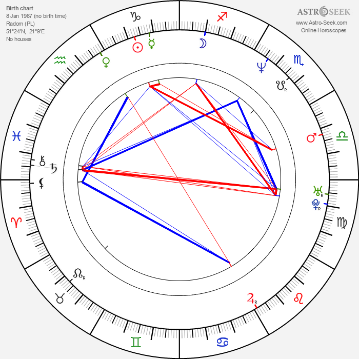 Malgorzata Foremniak - Astrology Natal Birth Chart