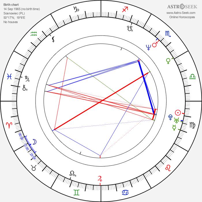Malgorzata Hajewska - Astrology Natal Birth Chart