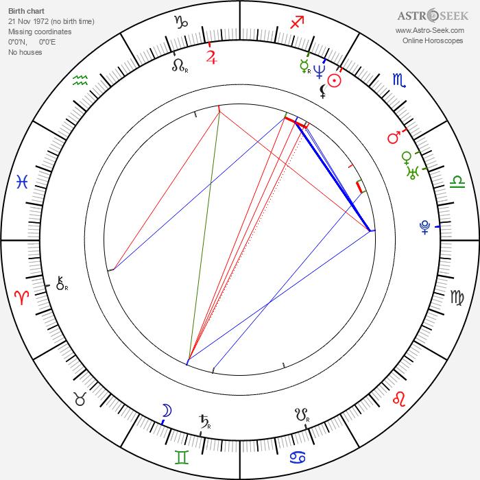 Malgorzata Pikus - Astrology Natal Birth Chart
