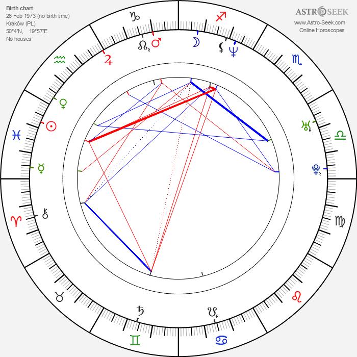 Malgorzata Szumowska - Astrology Natal Birth Chart