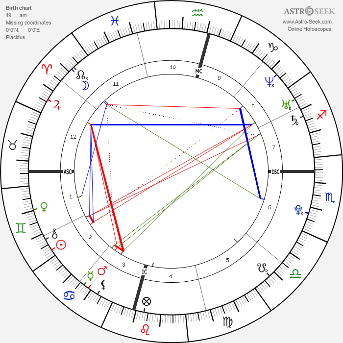 Mallory Blackwelder - Astrology Natal Birth Chart