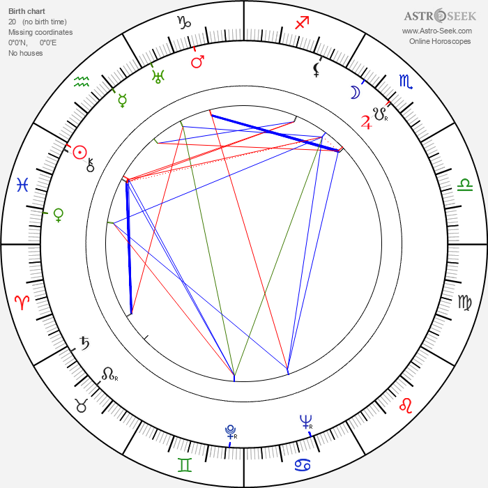 Malmi Vilppula - Astrology Natal Birth Chart