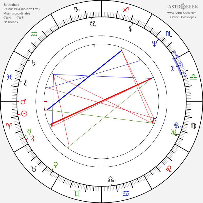 Mamta Kaash - Astrology Natal Birth Chart