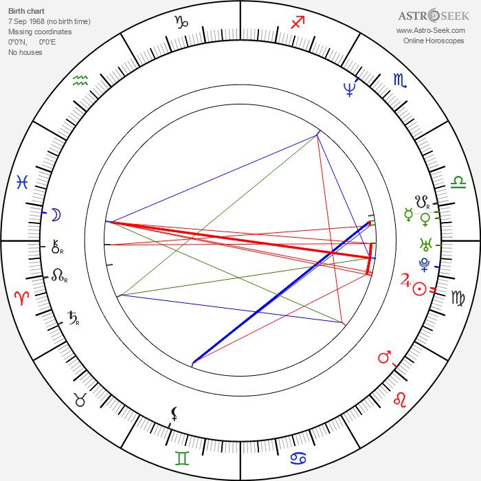 Manal Khader - Astrology Natal Birth Chart