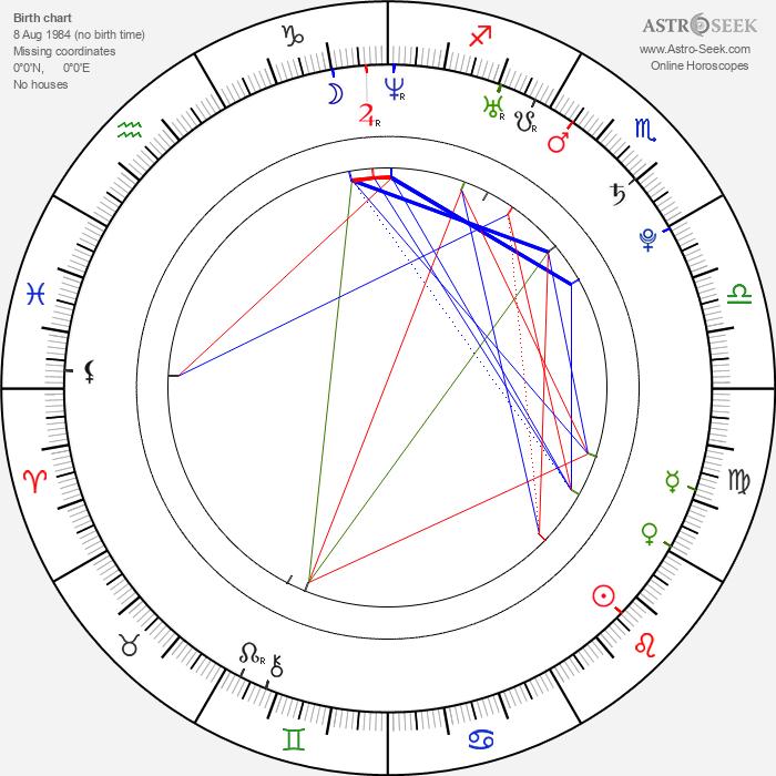 Manami Hashimoto - Astrology Natal Birth Chart