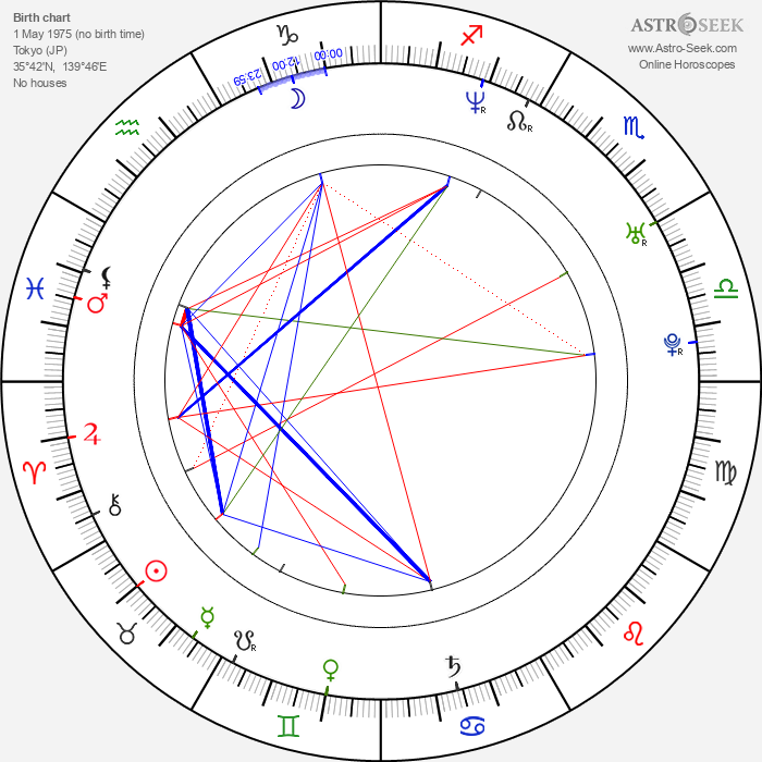 Manami Honjô - Astrology Natal Birth Chart