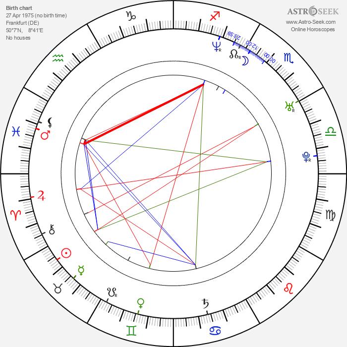 Mandala Tayde - Astrology Natal Birth Chart