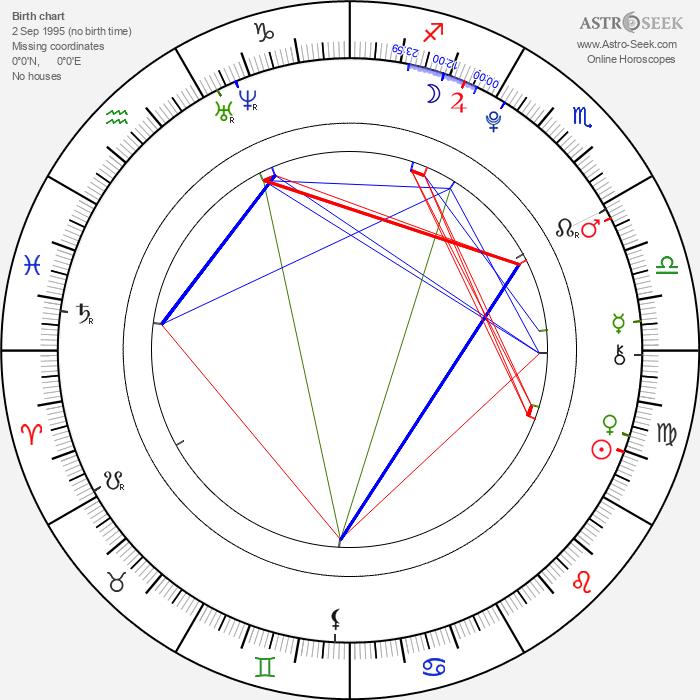 Mandi Gardiner - Astrology Natal Birth Chart