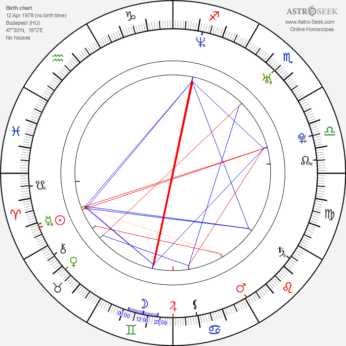 Mandy Bright - Astrology Natal Birth Chart