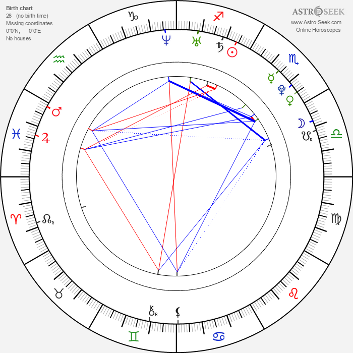 Mandy Butcher - Astrology Natal Birth Chart
