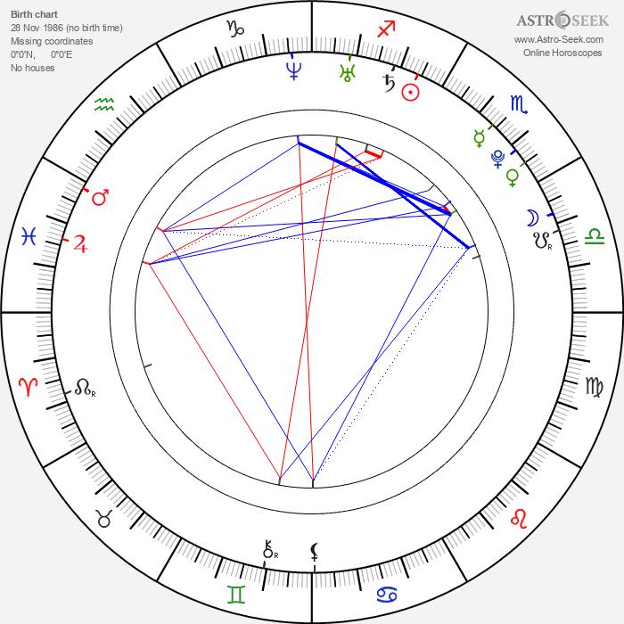 Mandy Butcher - Astrology Natal Birth Chart