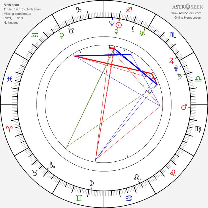 Manel Filali - Astrology Natal Birth Chart