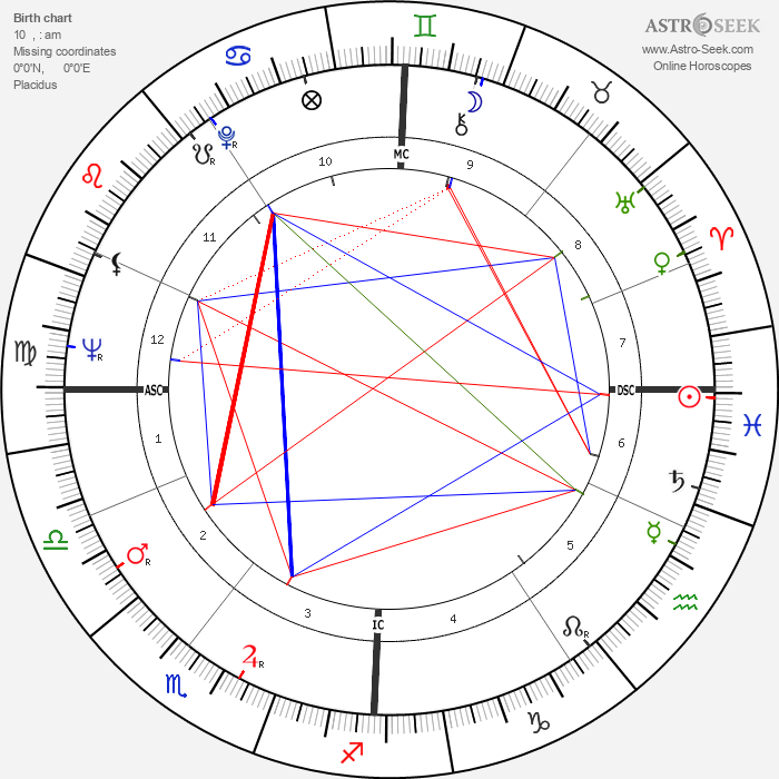 Manfred Germar - Astrology Natal Birth Chart