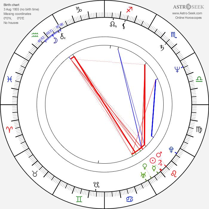 Manja Göring - Astrology Natal Birth Chart