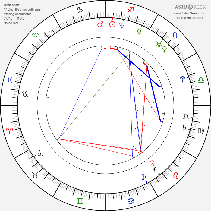 Manny Pacquiao - Astrology Natal Birth Chart