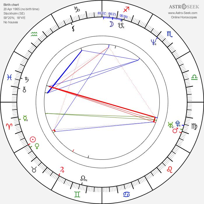 Måns Herngren - Astrology Natal Birth Chart