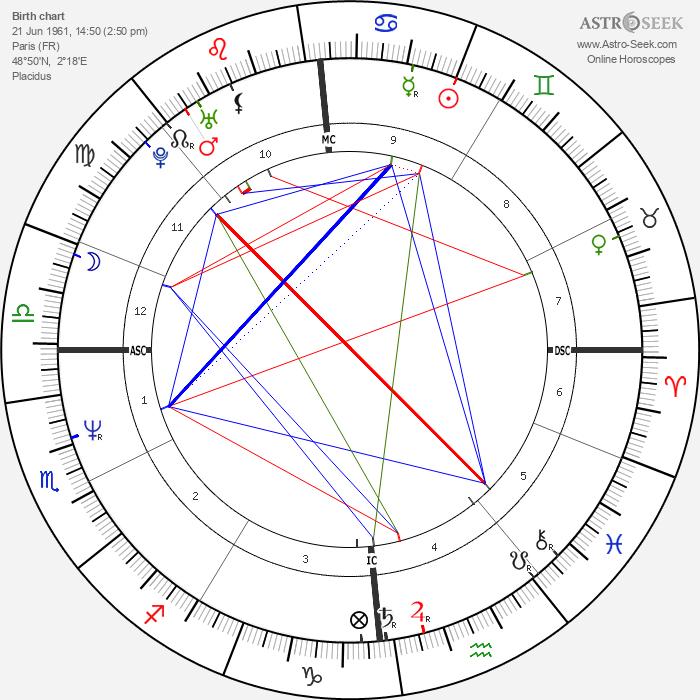 Manu Chao - Astrology Natal Birth Chart