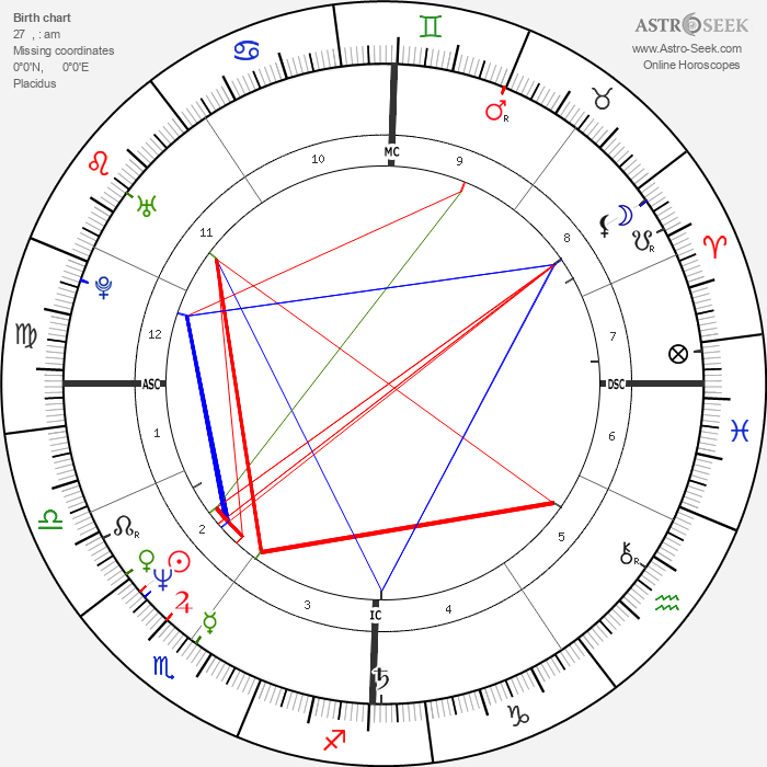 Manu Katché - Astrology Natal Birth Chart