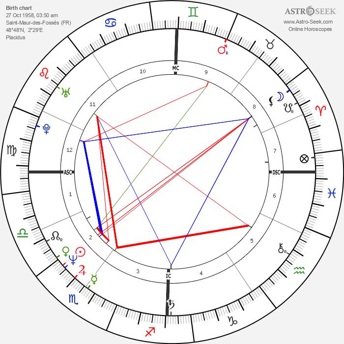 Manu Katché - Astrology Natal Birth Chart