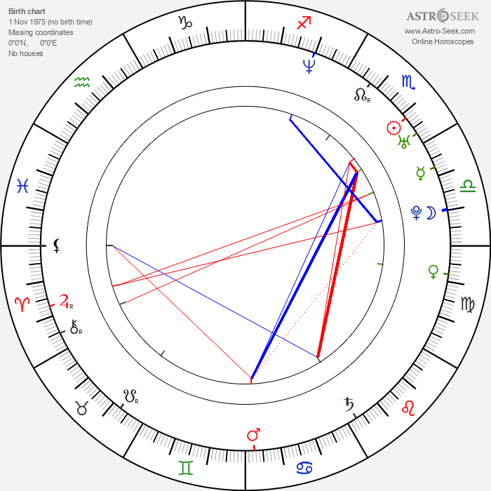 Manuel Ferrara - Astrology Natal Birth Chart