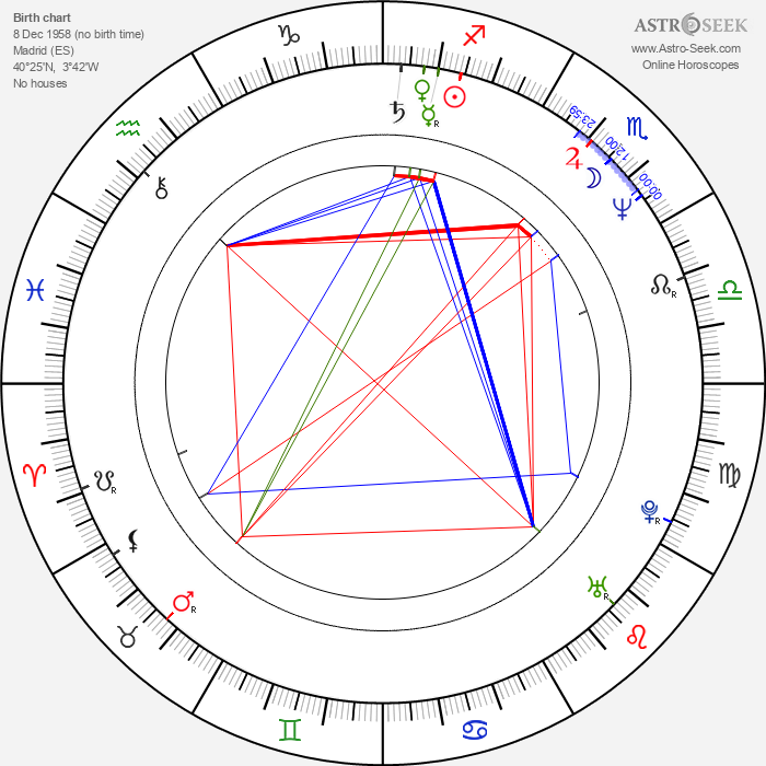Manuel Gómez Pereira - Astrology Natal Birth Chart