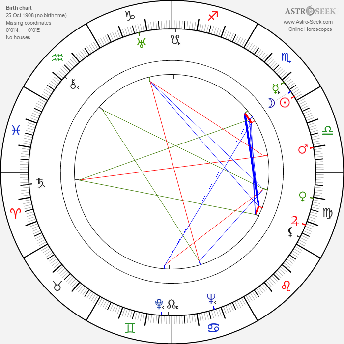 Manuel Mur Oti - Astrology Natal Birth Chart