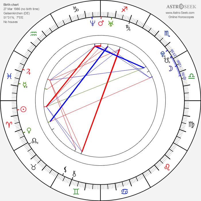 Manuel Neuer - Astrology Natal Birth Chart