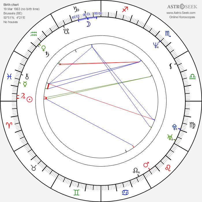 Manuel Poutte - Astrology Natal Birth Chart
