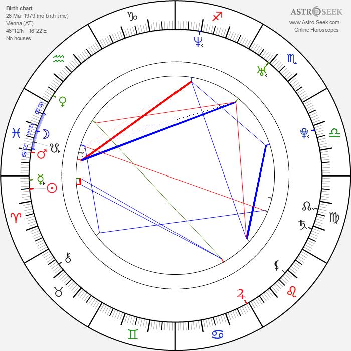 Manuel Rubey - Astrology Natal Birth Chart