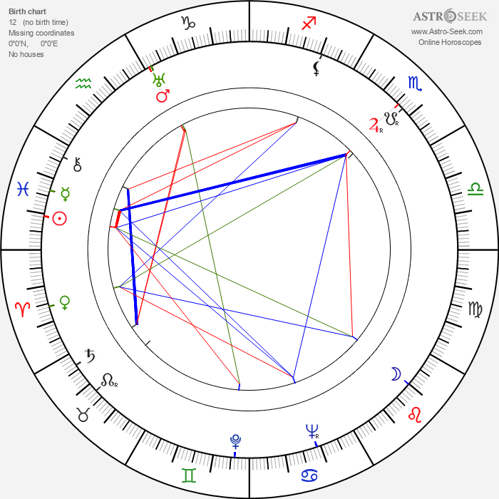 Manyi Kiss - Astrology Natal Birth Chart