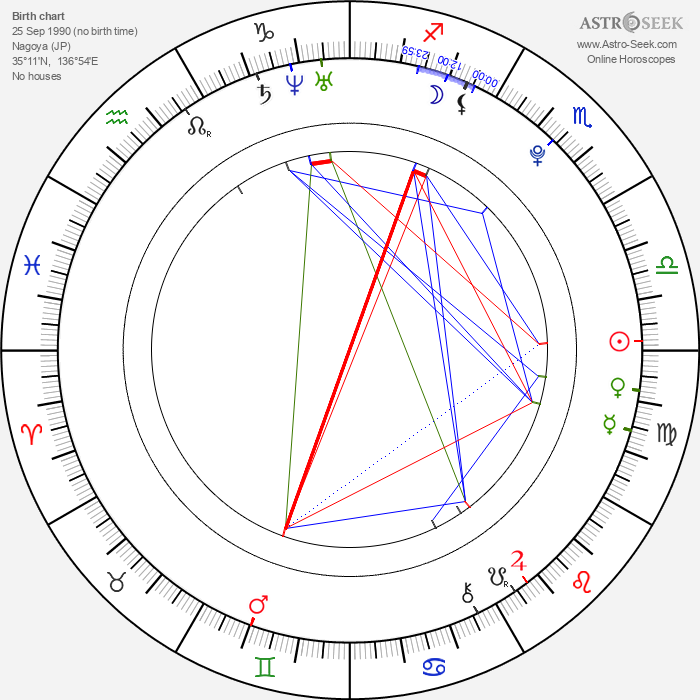 Mao Asada - Astrology Natal Birth Chart