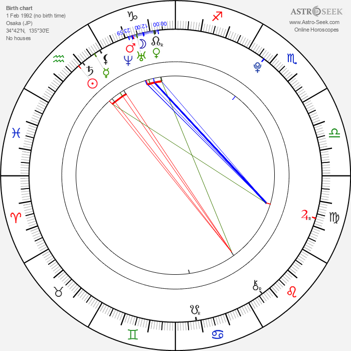 Mao Ichimichi - Astrology Natal Birth Chart