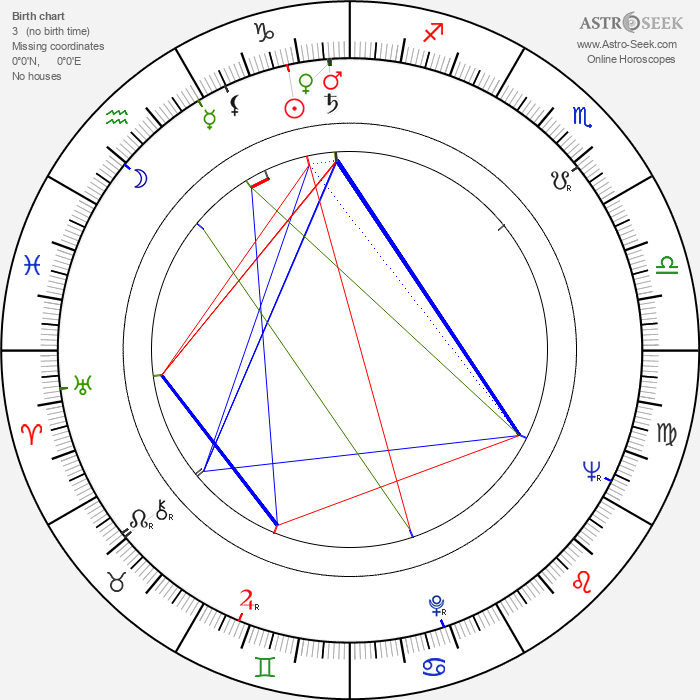 Mara Corday - Astrology Natal Birth Chart