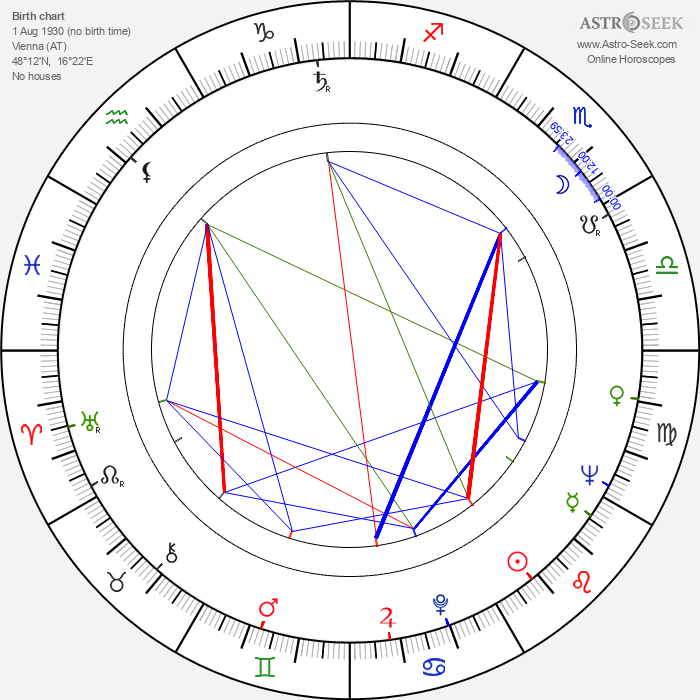 Mara Lane - Astrology Natal Birth Chart