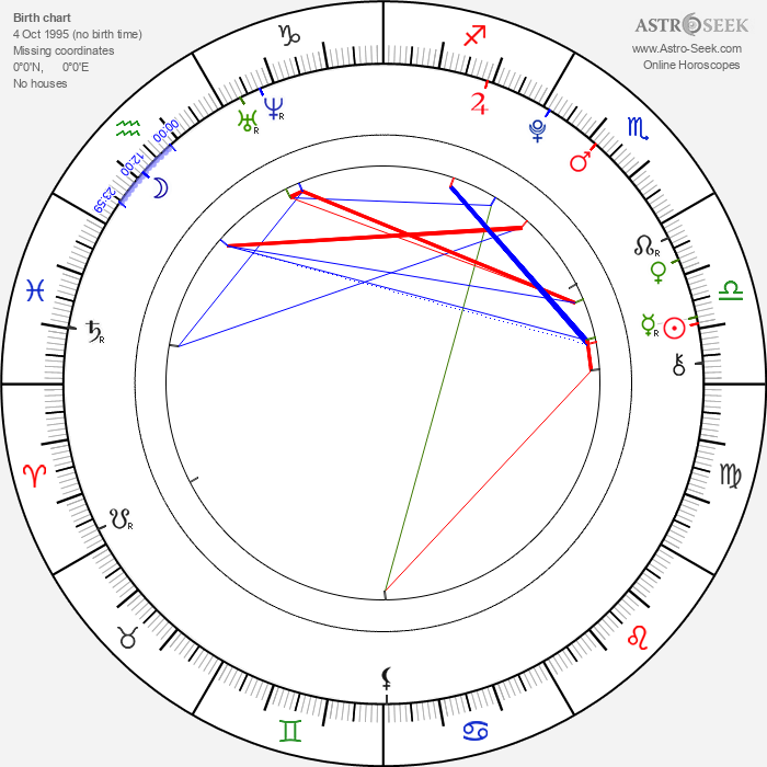 Marc Balaguer - Astrology Natal Birth Chart