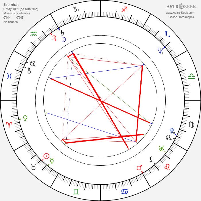 Marc Barbé - Astrology Natal Birth Chart