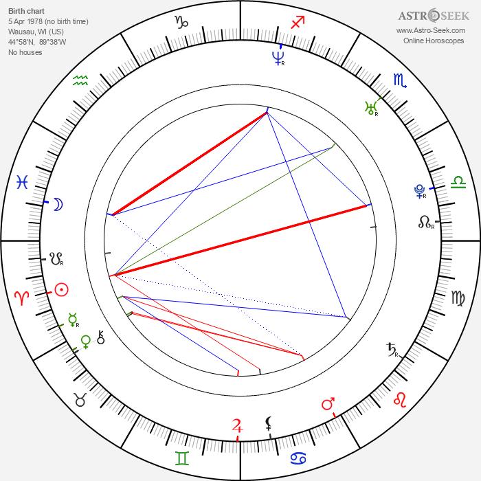 Marc Buhmann - Astrology Natal Birth Chart
