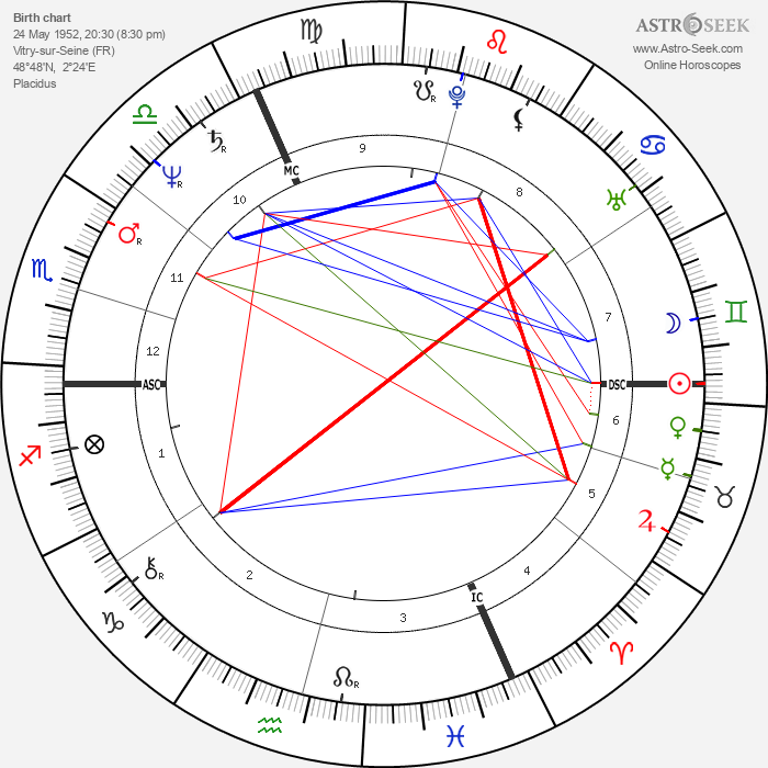 Marc Cerrone - Astrology Natal Birth Chart