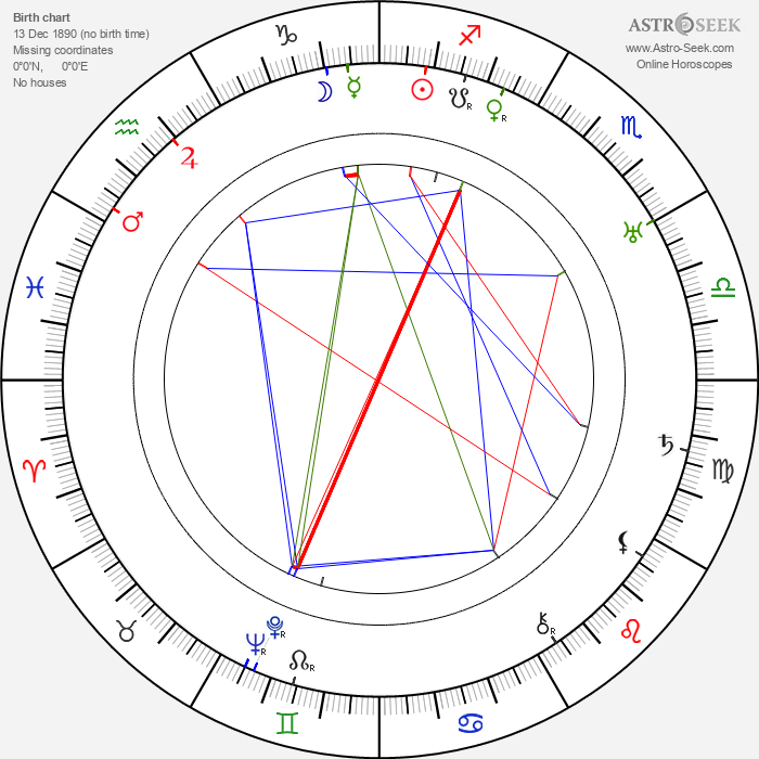 Marc Connelly - Astrology Natal Birth Chart