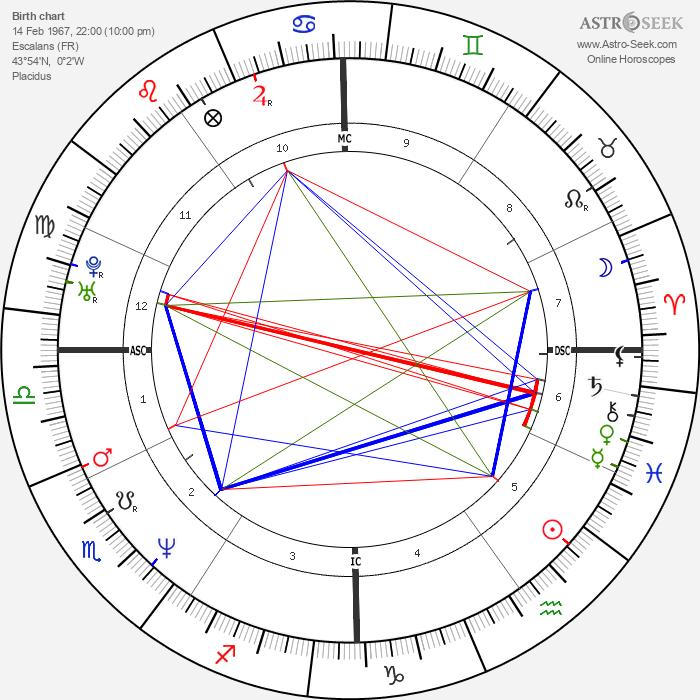 Marc Dal Maso - Astrology Natal Birth Chart