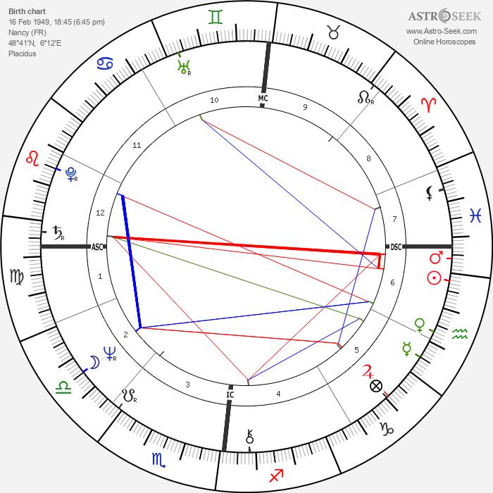 Marc de Jonge - Astrology Natal Birth Chart