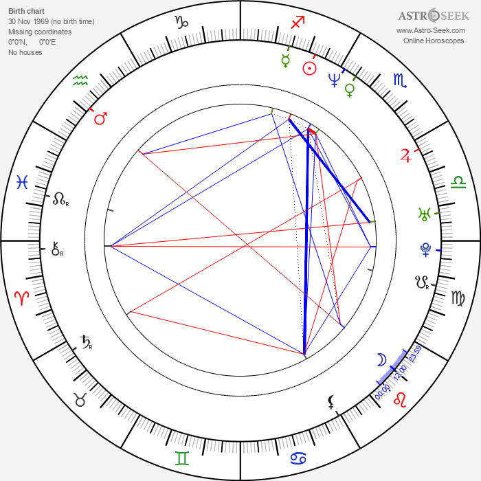Marc Forster - Astrology Natal Birth Chart
