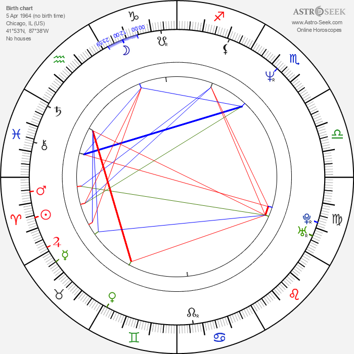Marc Grapey - Astrology Natal Birth Chart