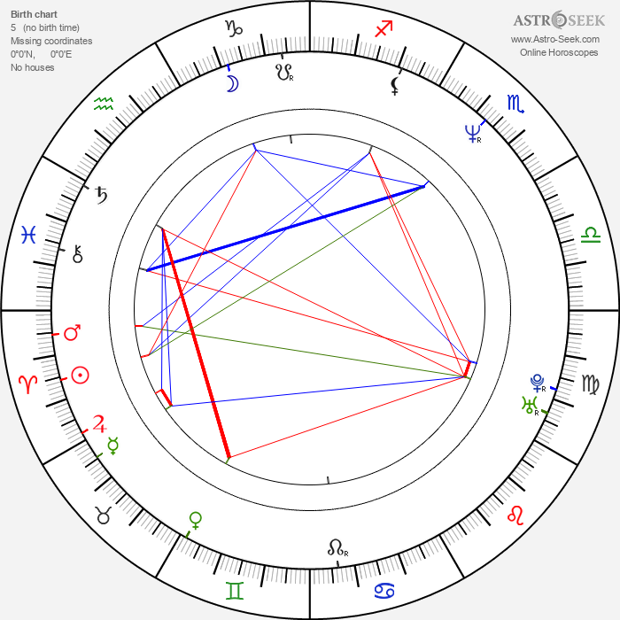 Marc Grapey - Astrology Natal Birth Chart