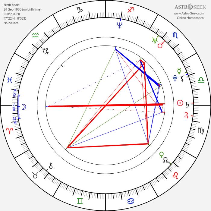 Marc Gruninger - Astrology Natal Birth Chart