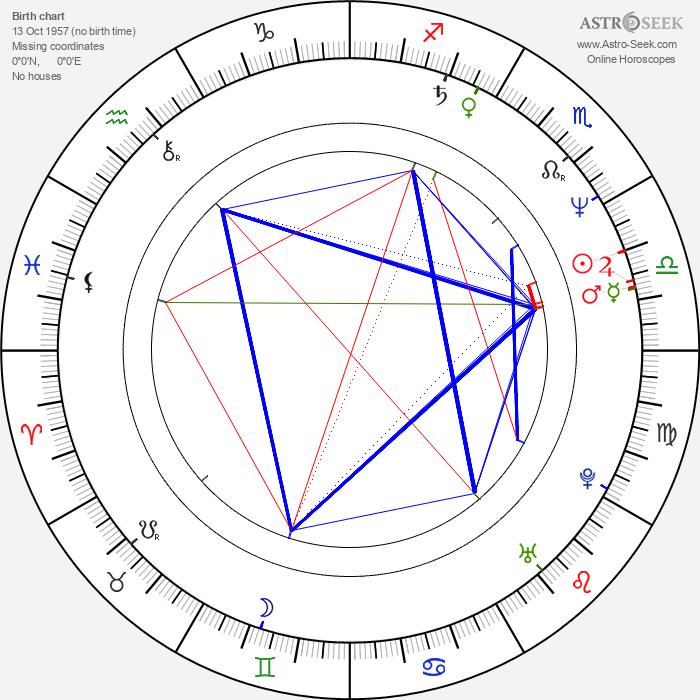 Marc Macaulay - Astrology Natal Birth Chart