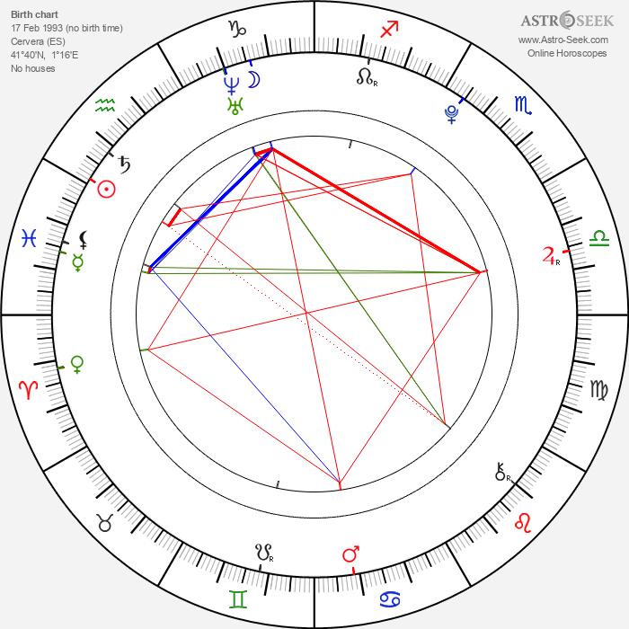 Marc Márquez - Astrology Natal Birth Chart