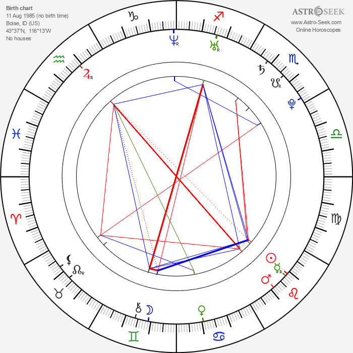 Marc McKevitt Ewins - Astrology Natal Birth Chart