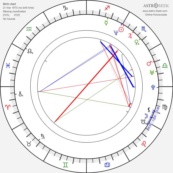 Marc Missonnier - Astrology Natal Birth Chart